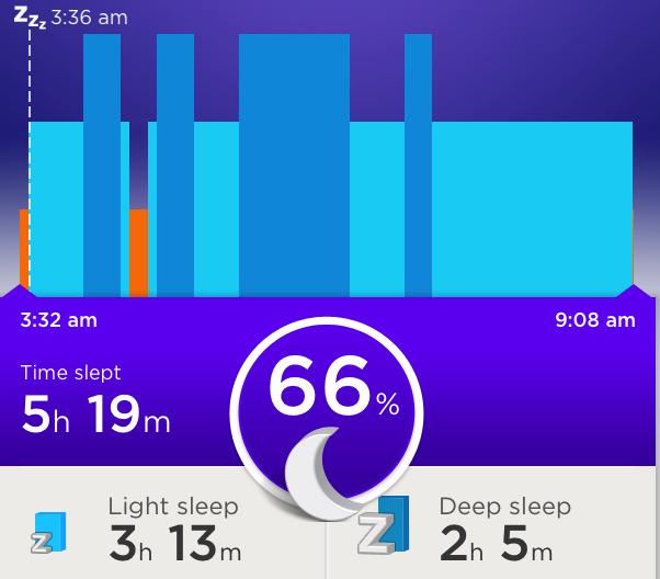 Jawbone UP sleep data