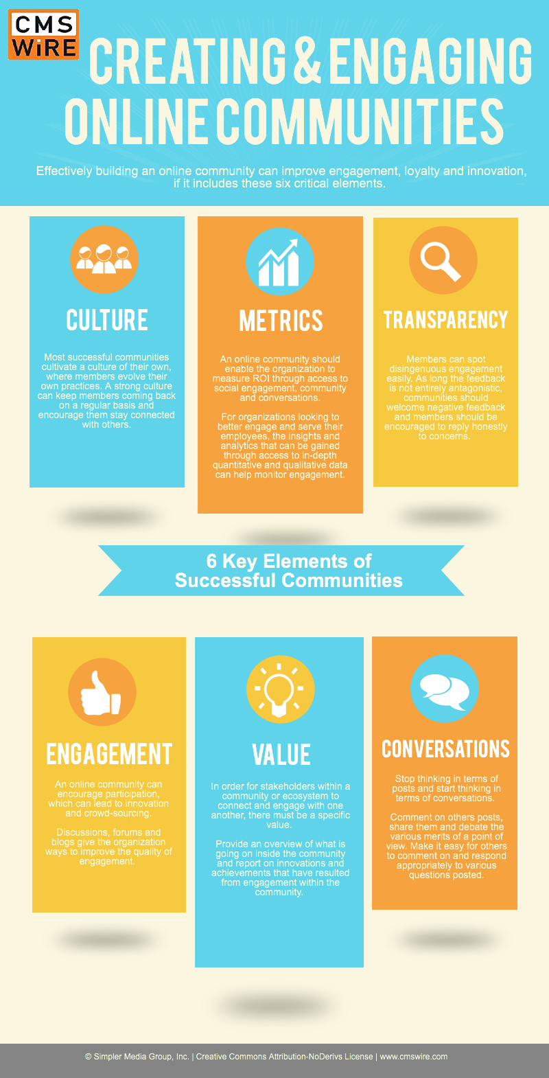 6 Elements Of A Succesful Online Community