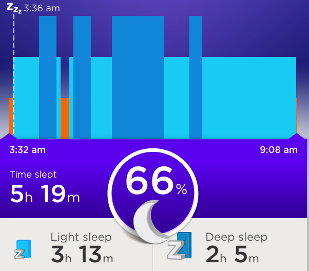 Jawbone UP sleep data